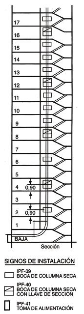 columna-seca-02